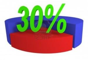 30-percent